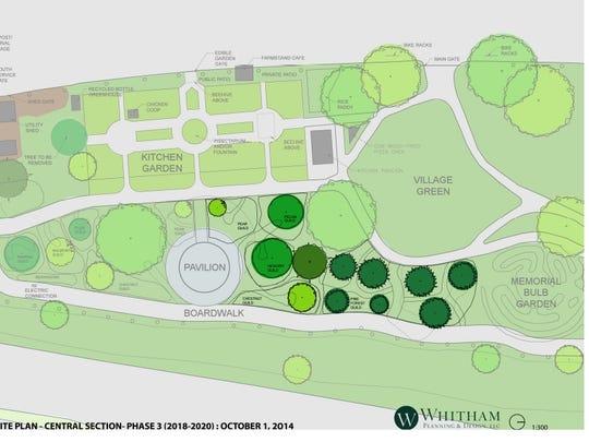 A rendering shows the conceptual plan for the edible forest garden at the Ithaca Children's Garden.