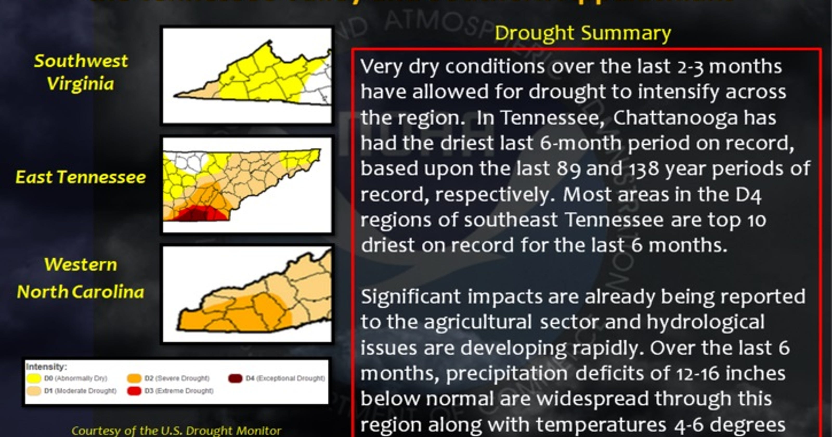 Drought continues in East Tennessee