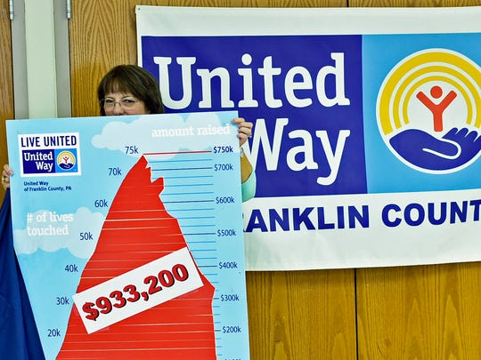 Cheri Kearney, community impact director, reveals the total raised for the United Way of Franklin County Campaign. A total amount of $933,200 was announced during the campaign closing luncheon on Wednesday, March 22, 2017 at Eugene C. Clarke Jr. Community Center, Chambersburg.