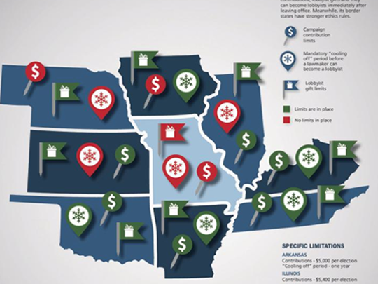 Missouri has no limits on campaign contributions, lobbyist