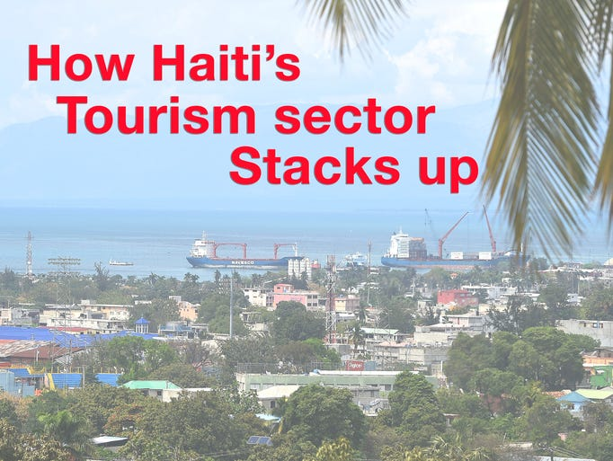 How Haiti's tourism stacks up, taking a look at the