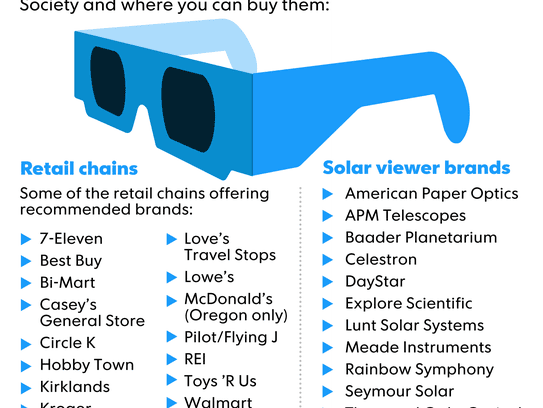 Where to buy safe (and approved) solar eclipse viewers.