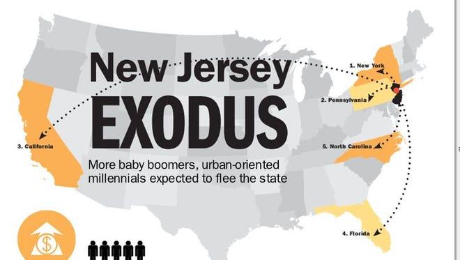 NJ exodus