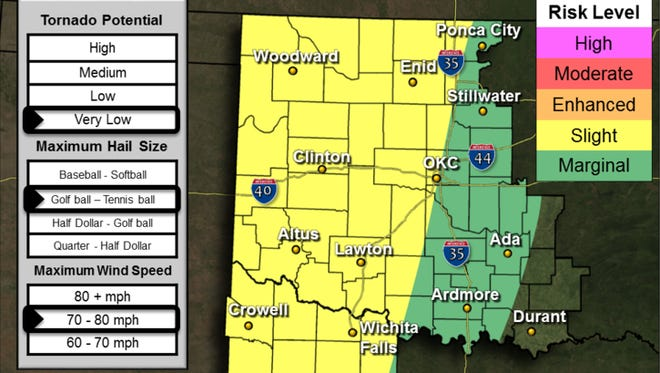 The National Weather Service is predicting severe weather on Tuesday and Thursday.
