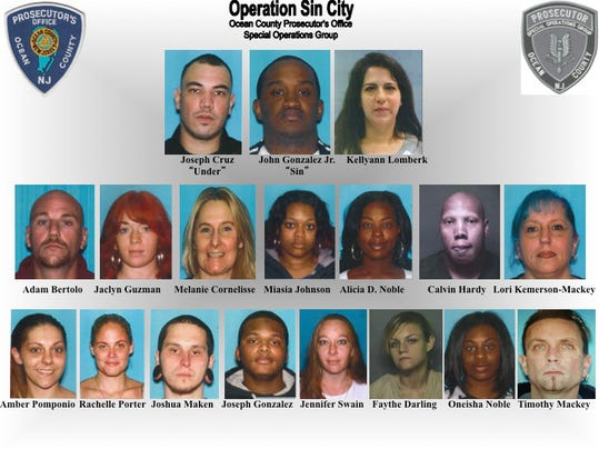 Ocean City Maryland Jail Mugshots