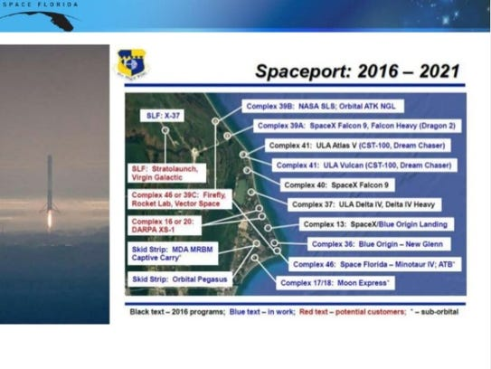 Check out these future plans for KSC. Wowza.