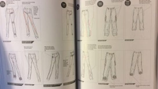 The book shows you where clothing should wrinkle and