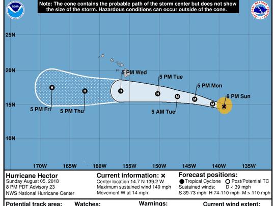 Projected path of Hurricane Hector near the Hawaiian