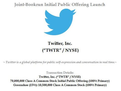 Twitter's bankers sent out the schedule for the company's IPO roadshow to investors Oct. 25