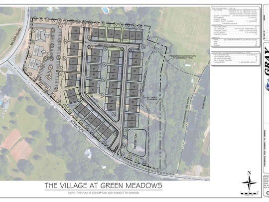 The proposed design of a new townhouse community at the corner of Miller and Corn roads in Mauldin.