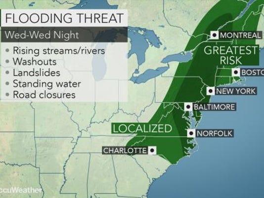 Wednesday flooding