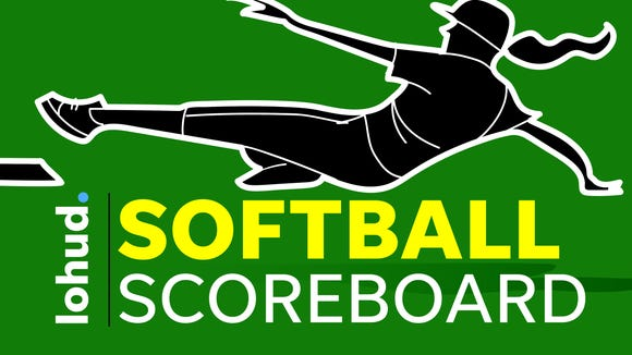 Catch all of the latest lohud softball scores, stats,