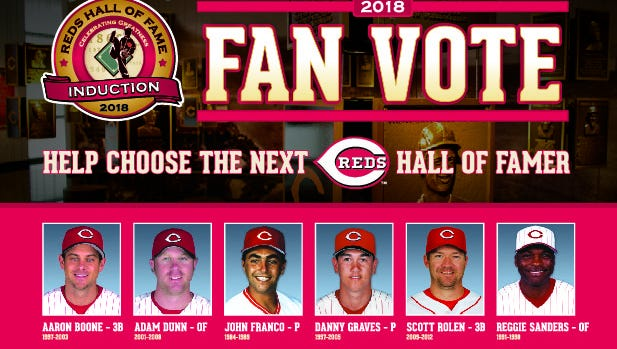 Six candidates for the 2018 Reds Hall of Fame ballot.