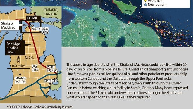 A simulation of what an oil spill would look like on the Great Lakes.