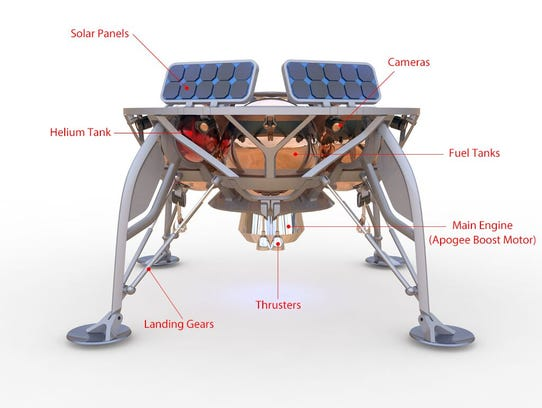 SpaceIL, an Israeli group of engineers and scientists,