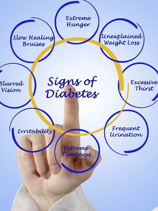 how to find out if you have type 2 diabetes
