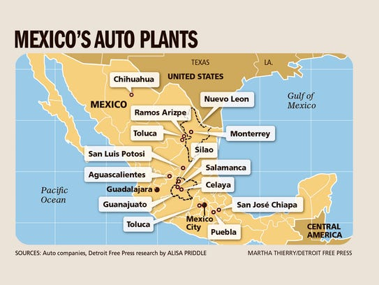 Mexico Getting Auto Investment U S Holding Its Own Canada Losing