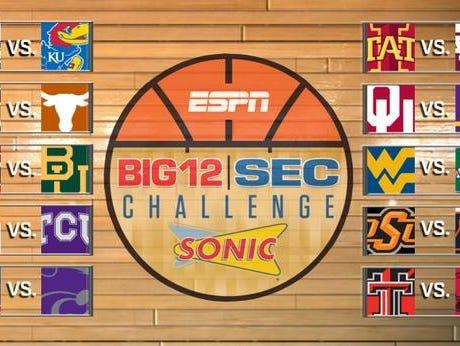 SEC/Big 12 Challenge