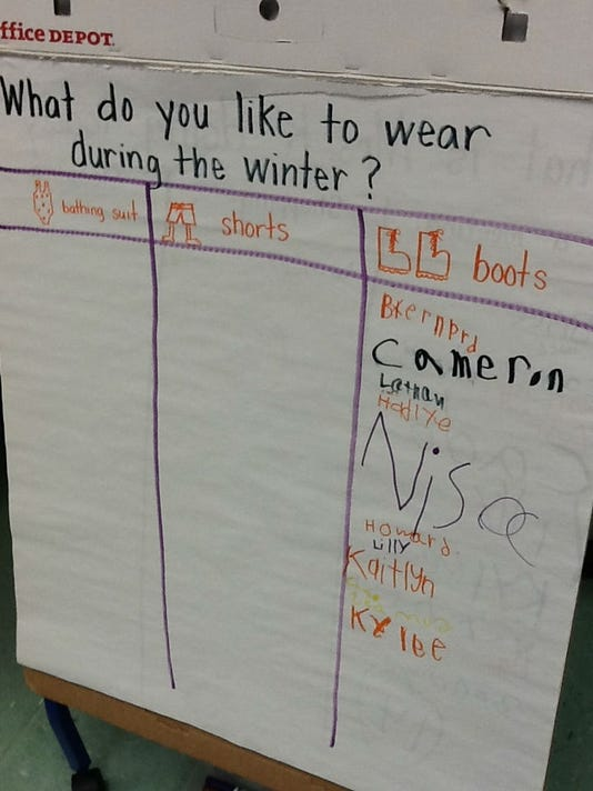 Sign in question for kindergarten