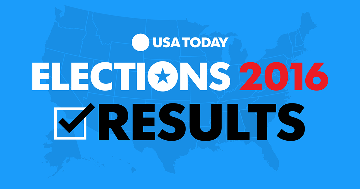 Primary Election Results USA TODAY - Us map red blue election results 2016