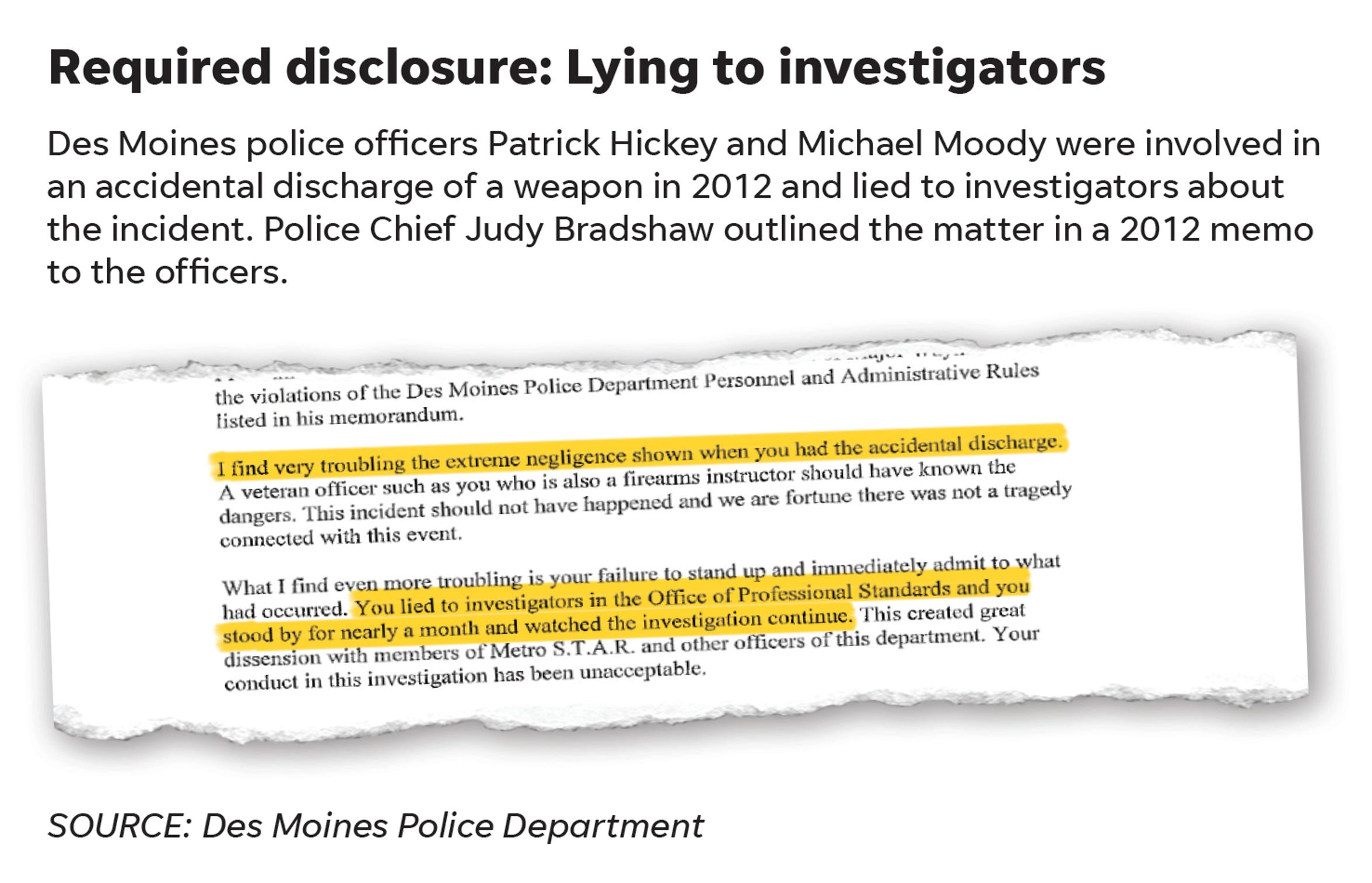 Required disclosure: Lying to investigators