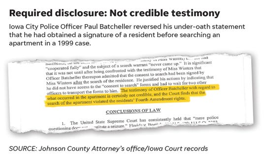 Required disclosure: Not credible testimony