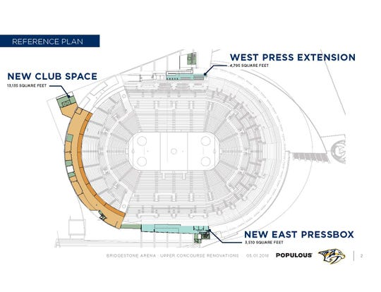 A artist's rendering shows expanded fan areas and press boxes in Bridgestone Arena.