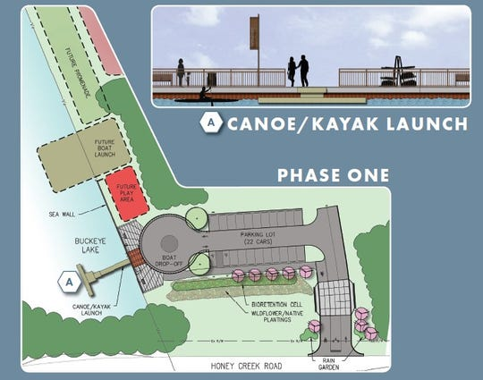 An artist's rendering of a new canoe and kayak launch in Thornport shows a new park will provide access to Buckeye Lake from Perry County.