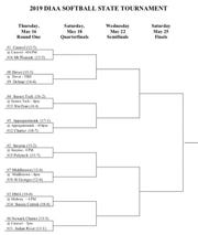 DIAA Softball Tournament bracket.