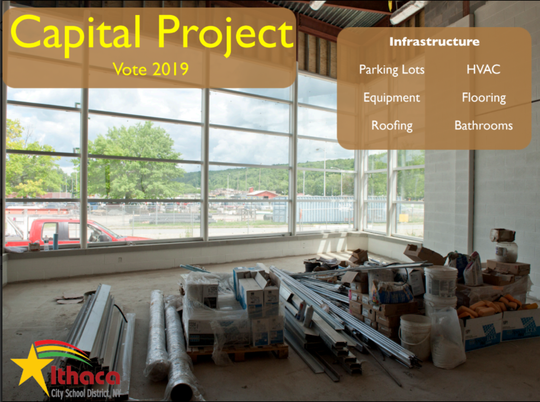 Infrastructure items make up one of the three core components in the proposed 2019 capital project.