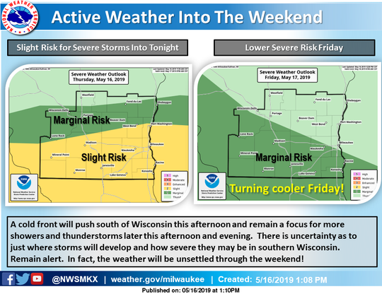Unsettled weather is expected across southern Wisconsin the next few days.