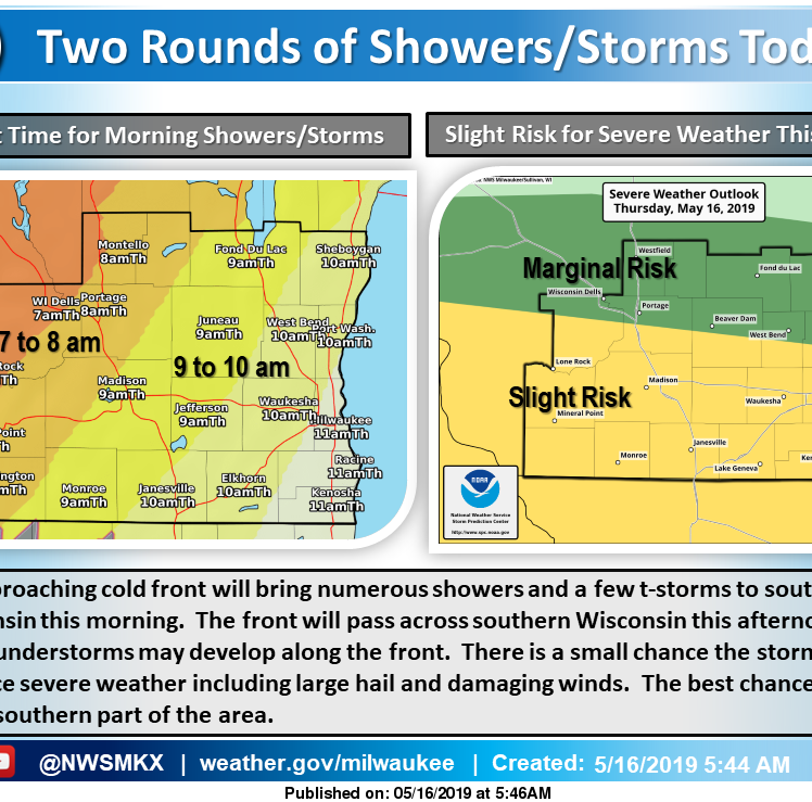 Rain and storms forecast for Thursday, heavy rain and flooding possible for weekend