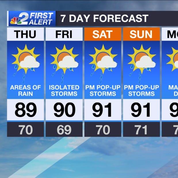 Southwest Florida Forecast: See where rain develops Thursday