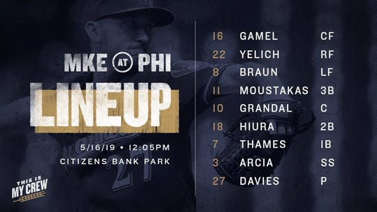 Brewers' lineup for Thursday vs. Phillies.