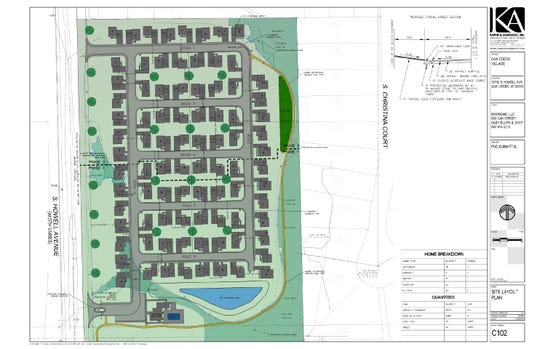 ModHome, LLC is proposing an 87-unit single-family development in Oak Creek where the homes would be rentable.
