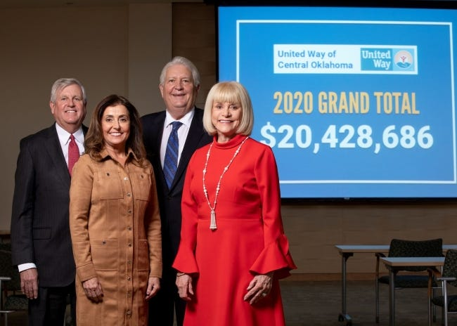 Judy Love (front right) and Mike Turpen (back right), United Way of Central Oklahoma Campaign co-chairs, along with Jim Couch (back left), United Way of Central Oklahoma board chair, and Debby Hampton (front left), United Way of Central Oklahoma president and CEO, present the grand total for the 2020 fundraising campaign. [Photo provided]