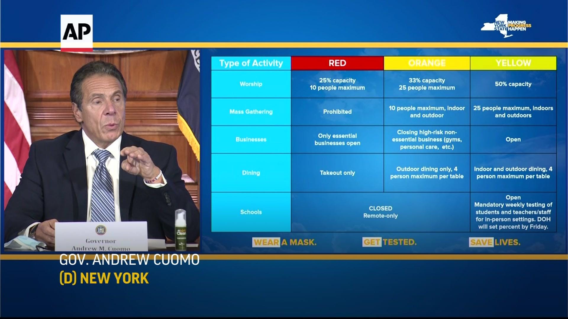 Cuomo Microcluster Strategy Likely Needed To Curb Covid 19 In Wny Cny