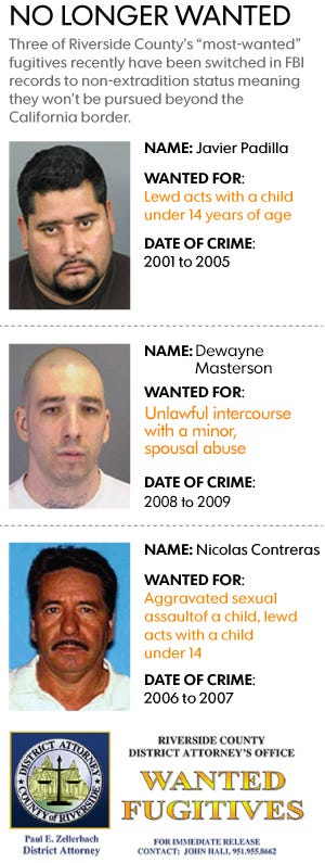 Police stop pursuing nearly 79,000 fugitives
