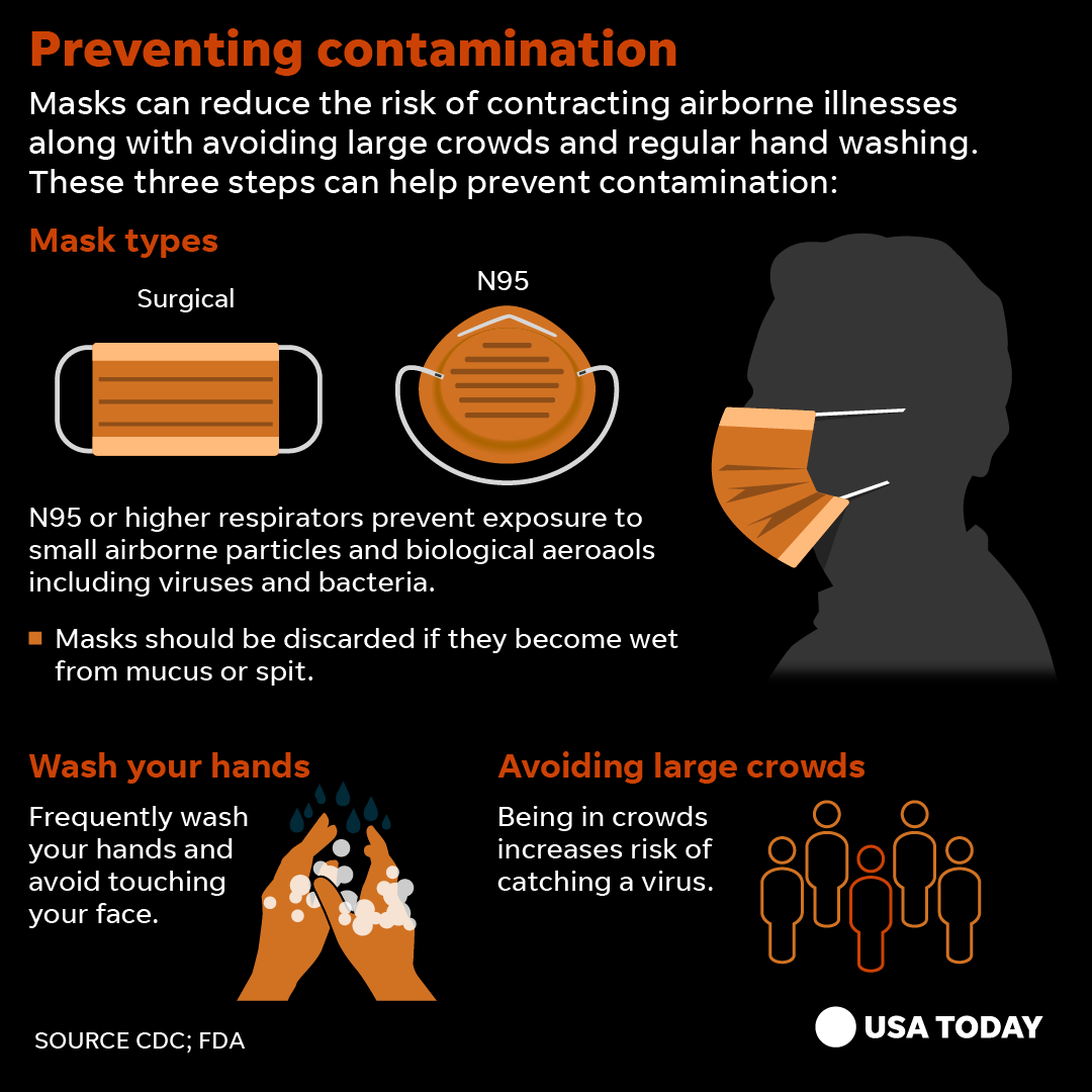 disposable n95 mask coronavirus