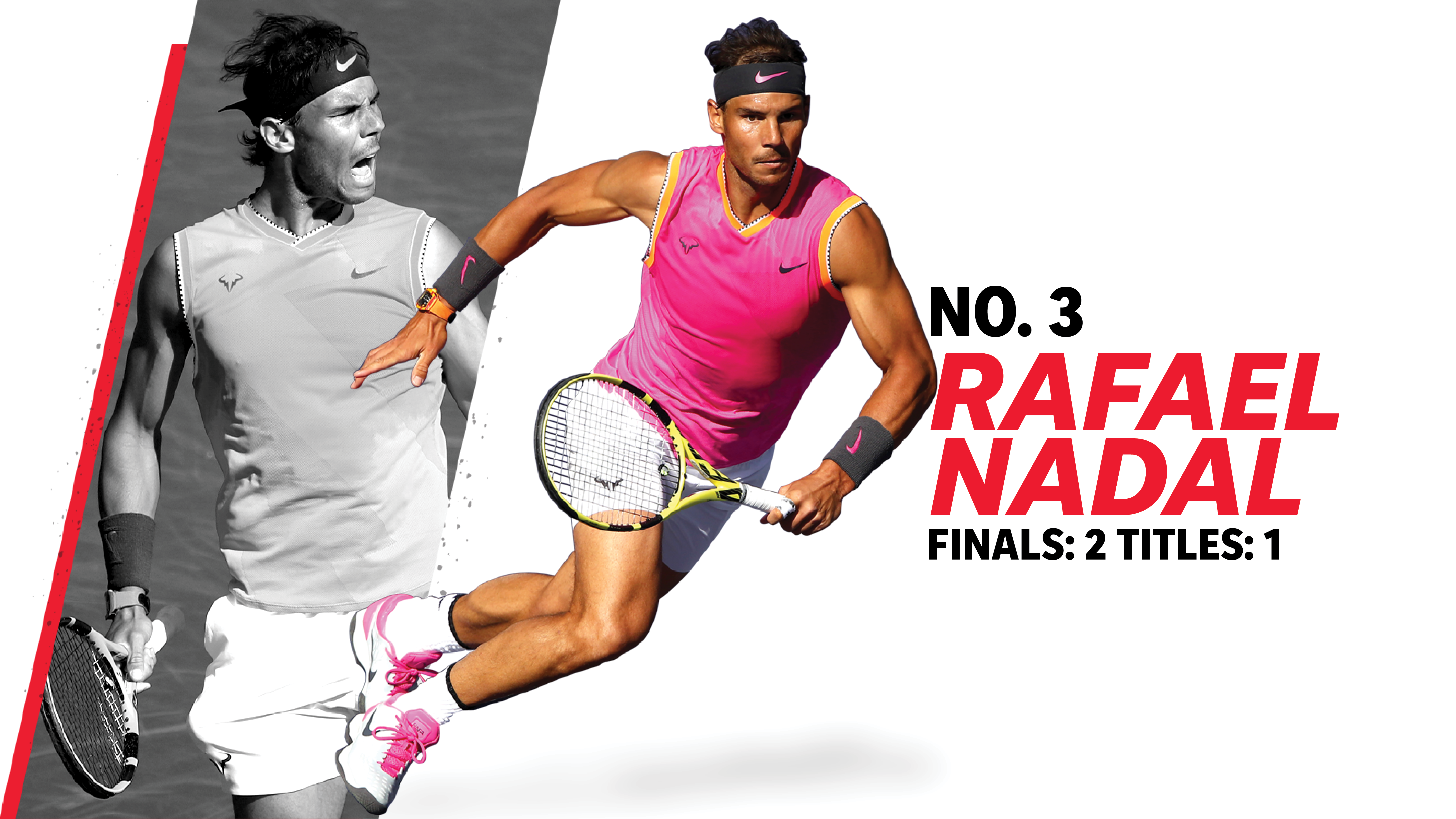 3. Rafael Nadal (finals: 2, titles: 1)