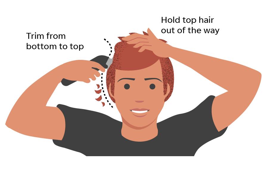 How To Cut Hair Give Yourself A Coronavirus Haircut At Home