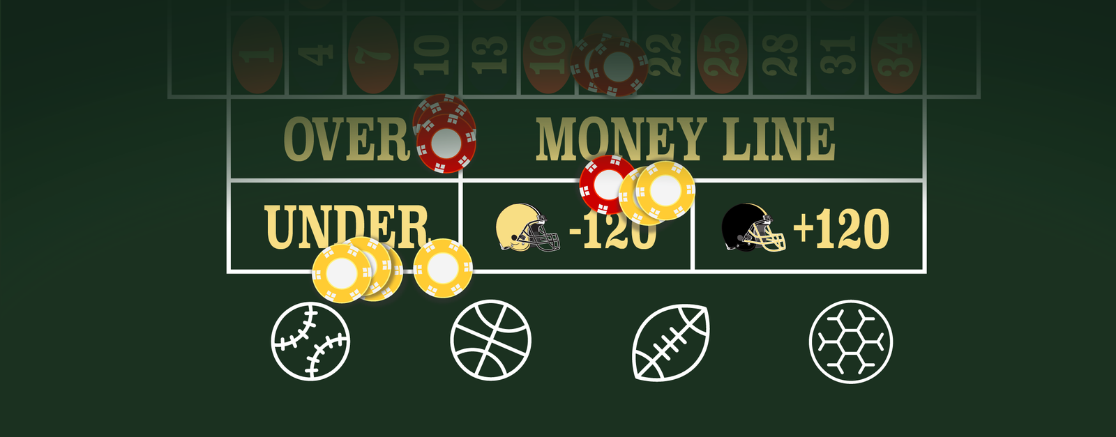 Sports betting terms, explained: What does over/under, moneyline mean?