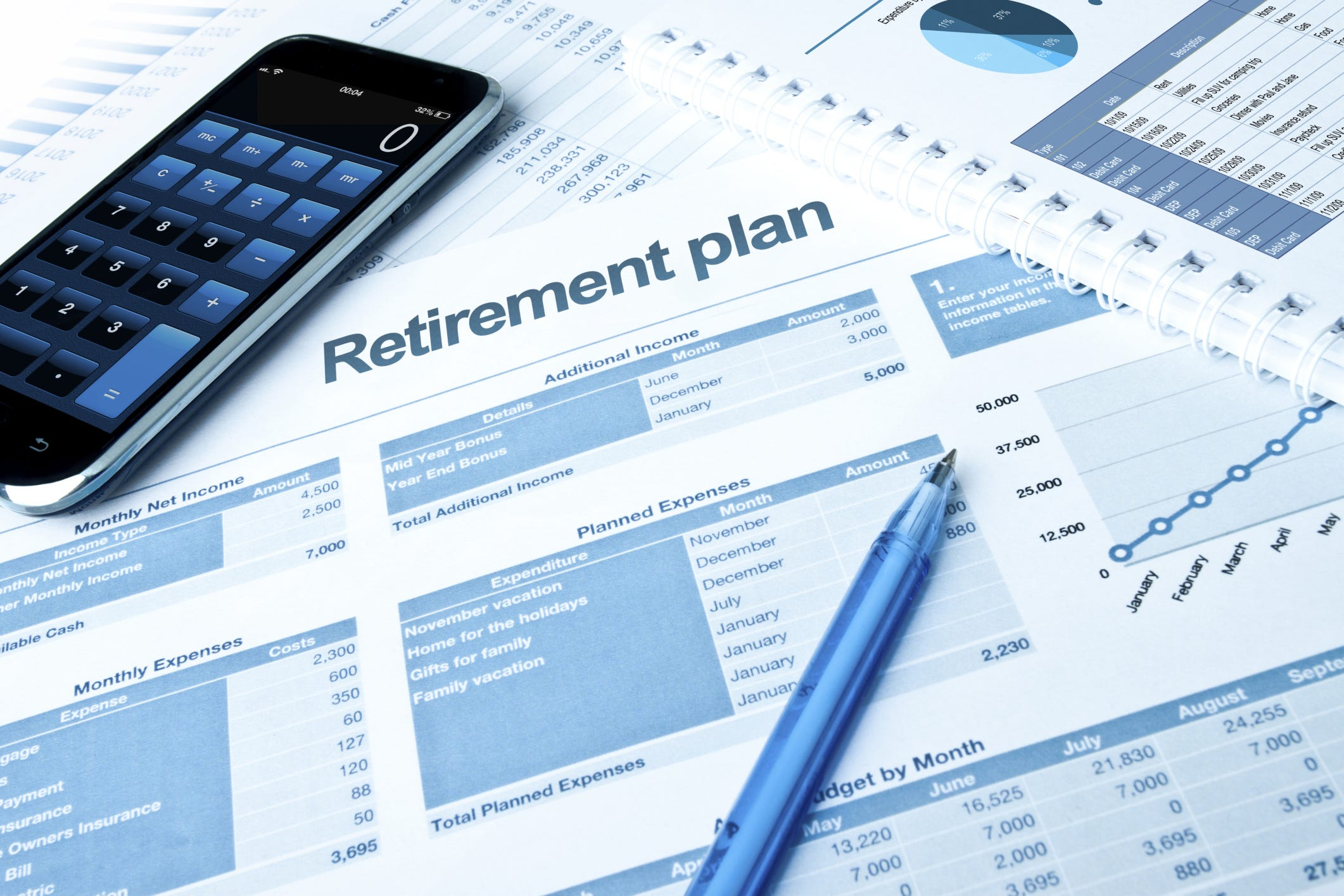 Advice IQ: Making the best use of your IRA