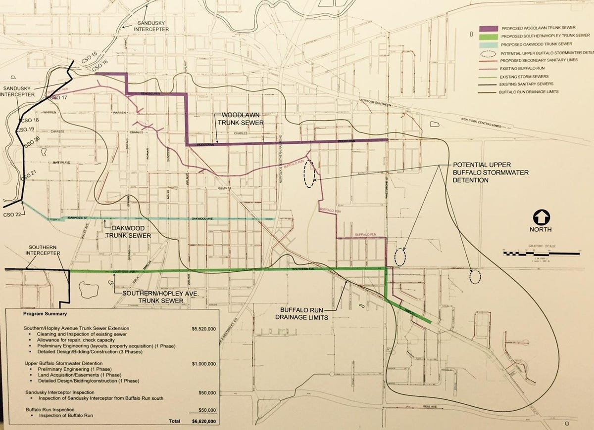 Council OKs loan application for sewer project