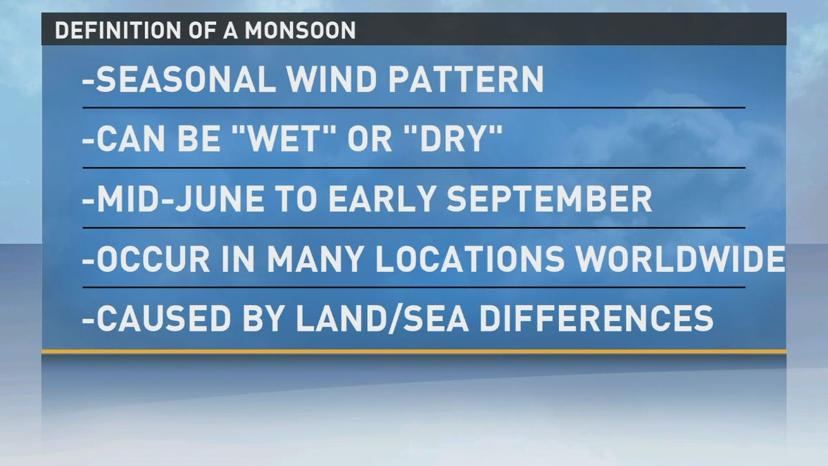It's monsoon season in Colorado: What does that mean?