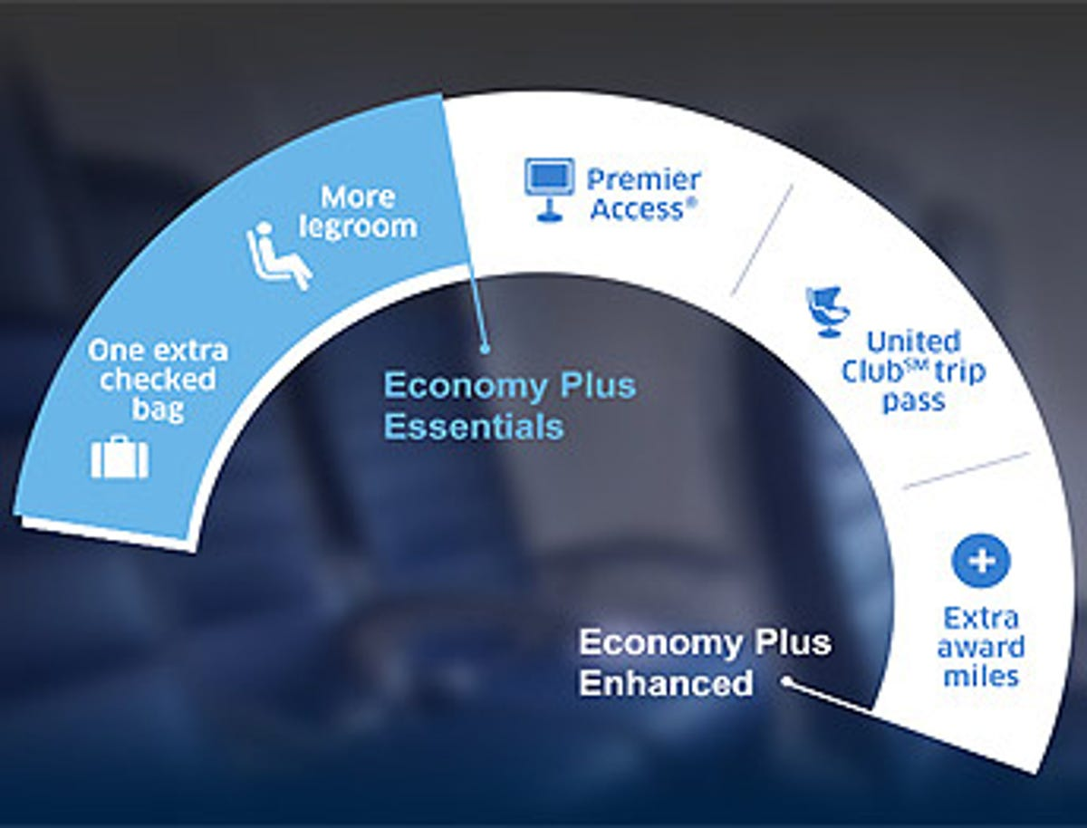 United Airlines adds bundled perks packages to Economy Plus