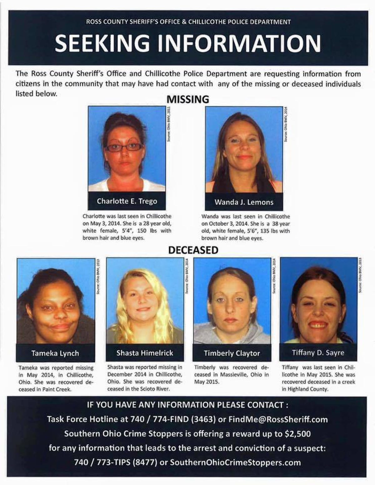 Chillicothe police seek info on missing women via