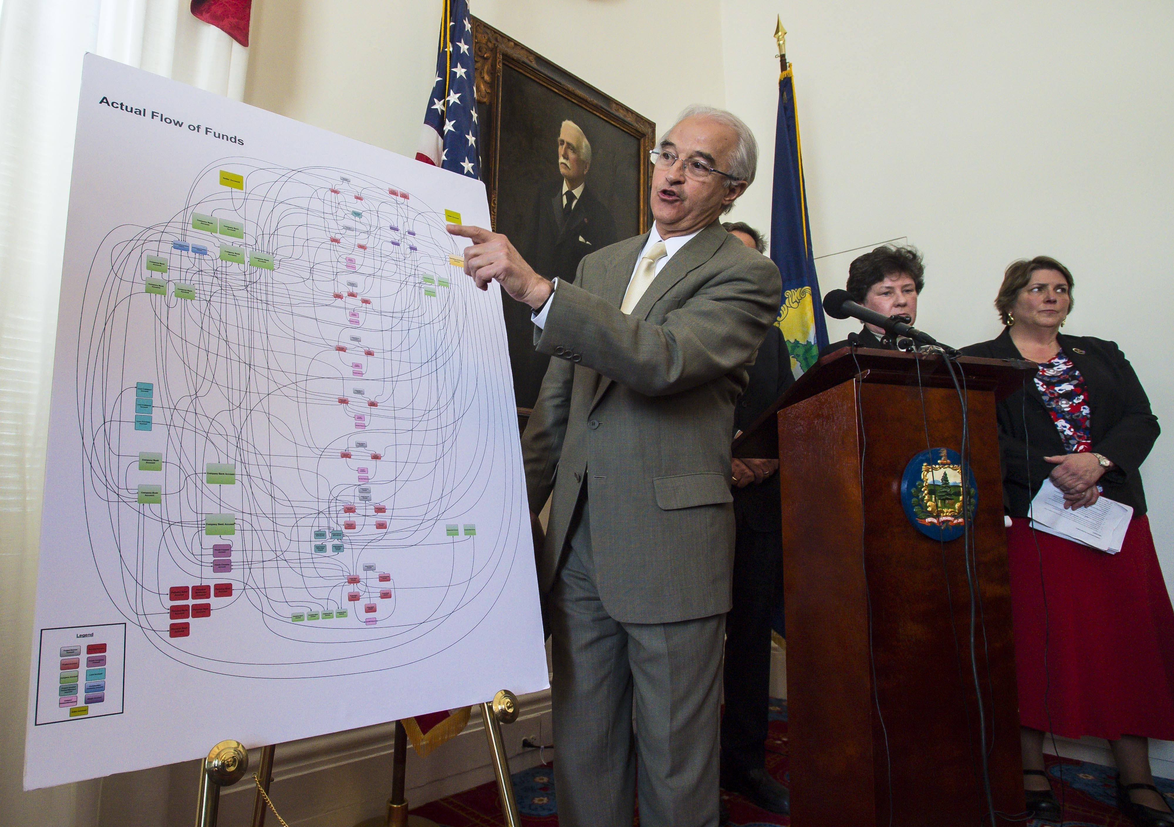 Then-Attorney General William Sorrell speaks during a news conference in Montpelier on Thursday, April 14, 2016, after the Securities and Exchange Commission alleged that Ariel Quiros, owner of the Jay Peak resort and Bill Stenger, president and CEO of Jay Peak, misused more than $200 million of EB-5 immigrant investor funds. He is seen with a chart that purports to show how Stenger and Quiros allegedly diverted funds.