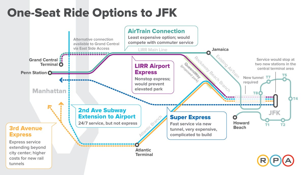 Proposed 2nd Ave Subway Map.One Seat Ride To Jfk Options Short For Many In Suburbs