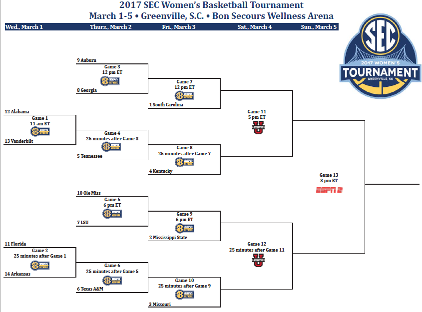 photo about Printable Sec Tournament Bracket named 2017 SEC womens basketball match bracket